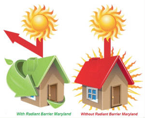 Radiant Barrier Annapolis md